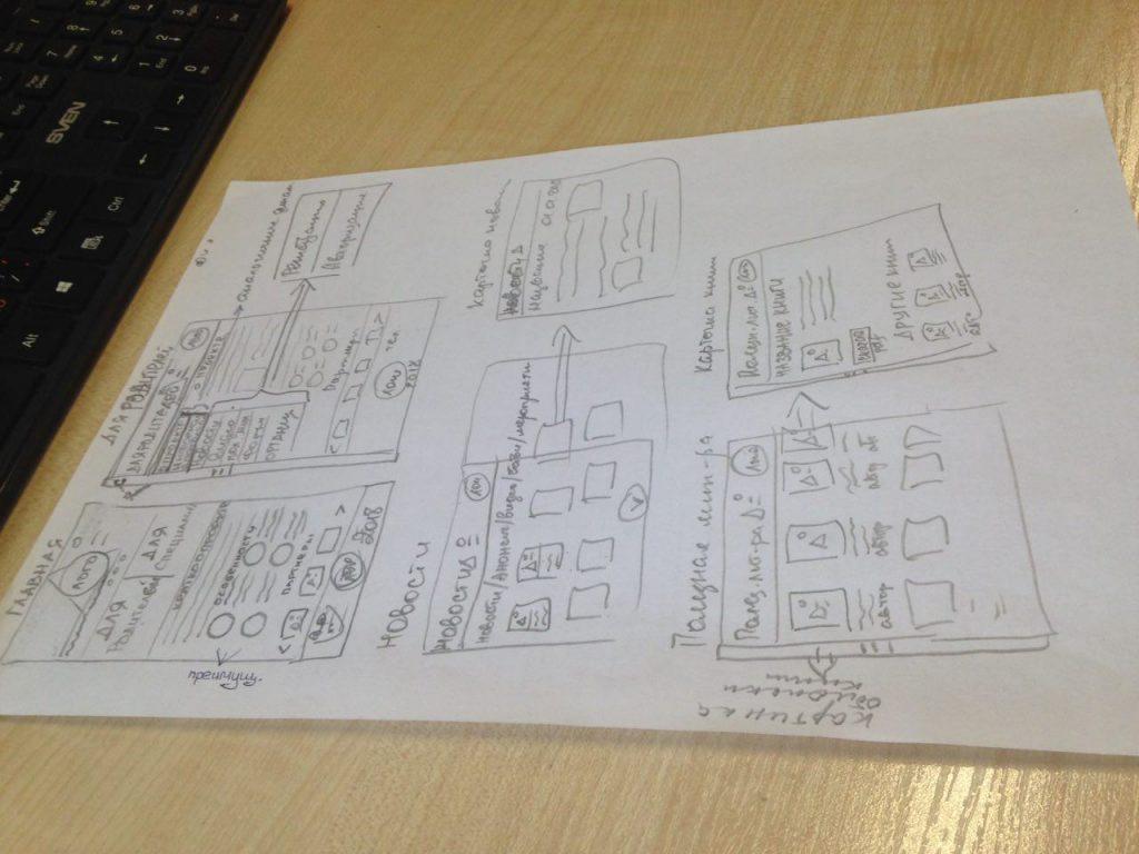 прототип лендинга на бумаге