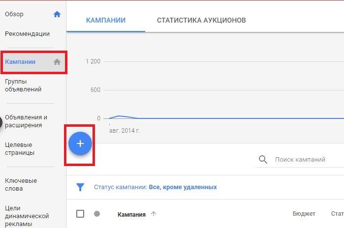 работа с google ads