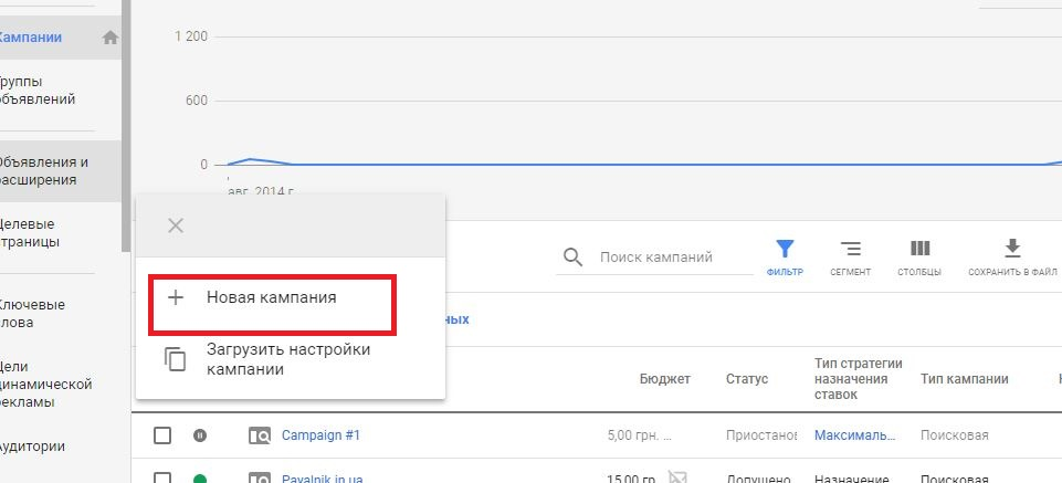 google adwords для интернет магазина