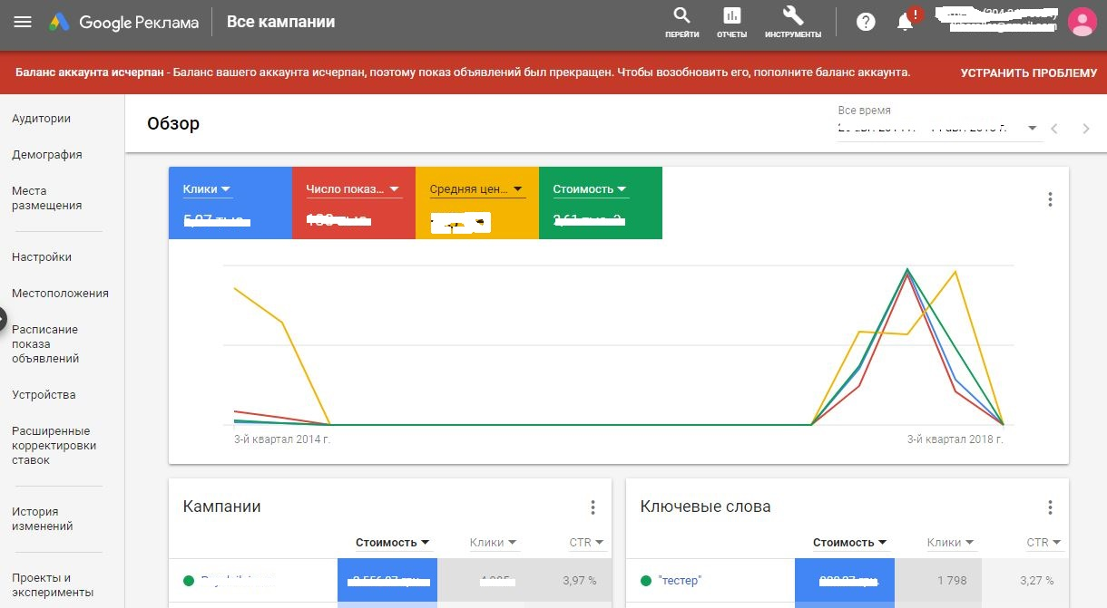 интерфейс google adwords