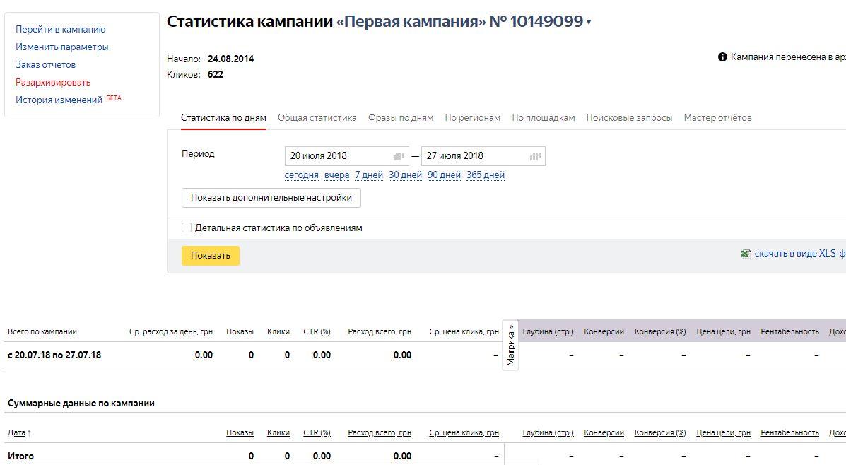 статистика кампании в Яндекс Директ