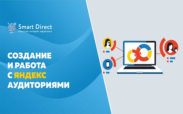 Создание и работа с Яндекс Аудиториями