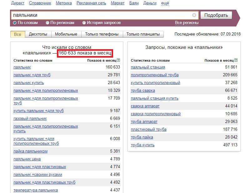 Яндекс.Вордстат для проверки спроса на продукт