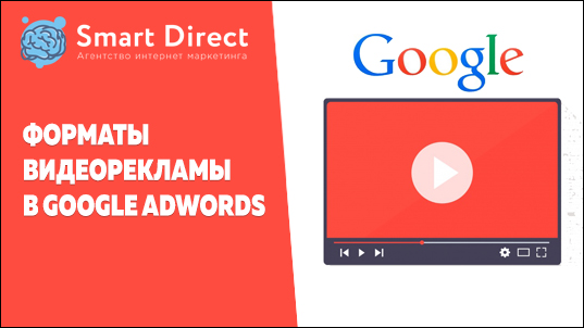 Форматы видеорекламы в Google AdWords