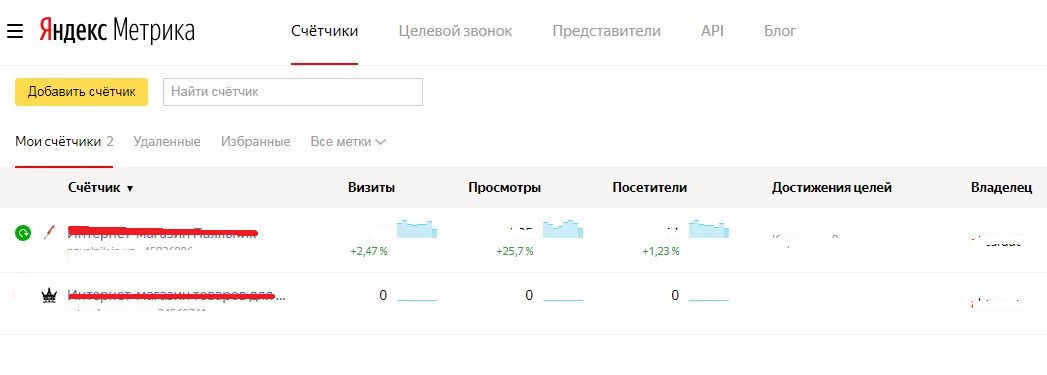 google adwords vs яндекс директ